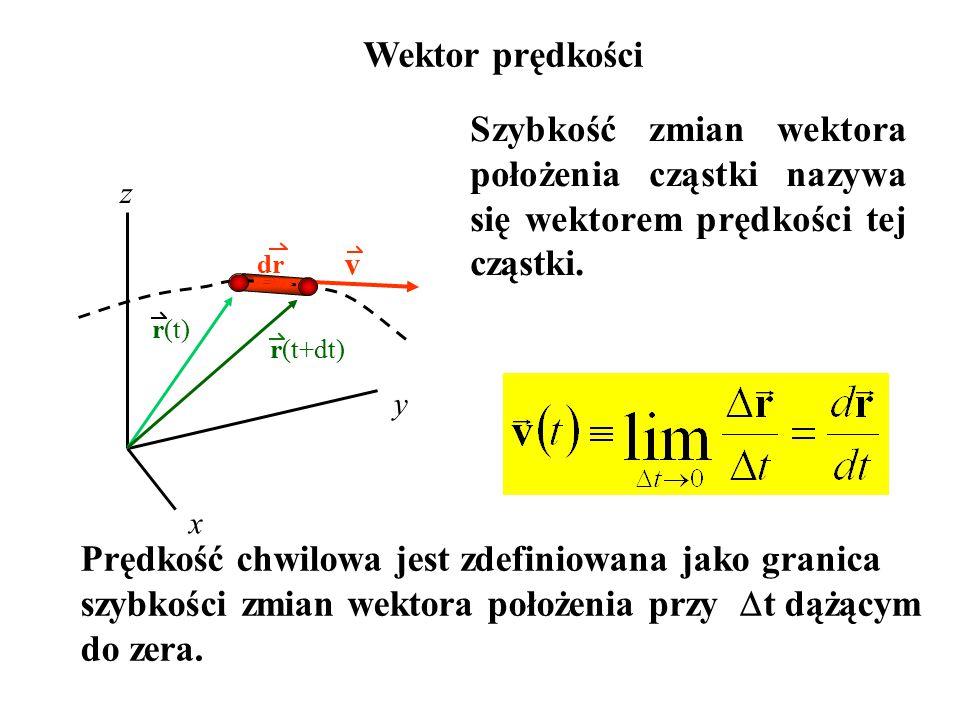 Wektor prędkości x y z r(t) Szybkość zmian wektora położenia cząstki nazywa się wektorem prędkości tej cząstki. dr r(t+dt) v Prędkość chwilowa jest zd