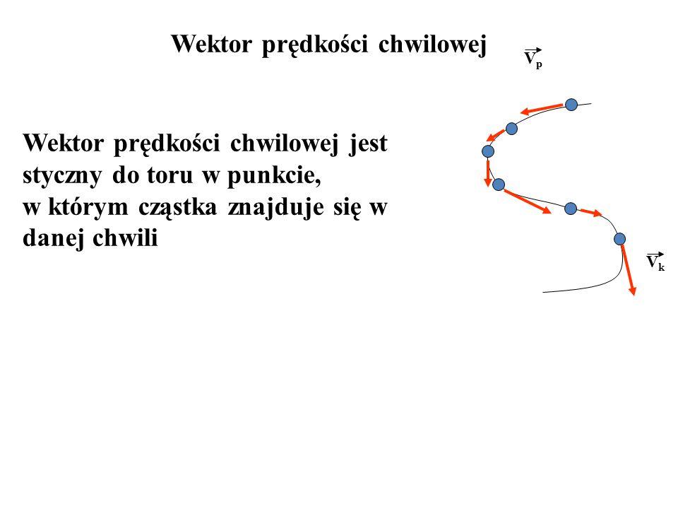 Wektor prędkości chwilowej Wektor prędkości chwilowej jest styczny do toru w punkcie, w którym cząstka znajduje się w danej chwili VpVp VkVk