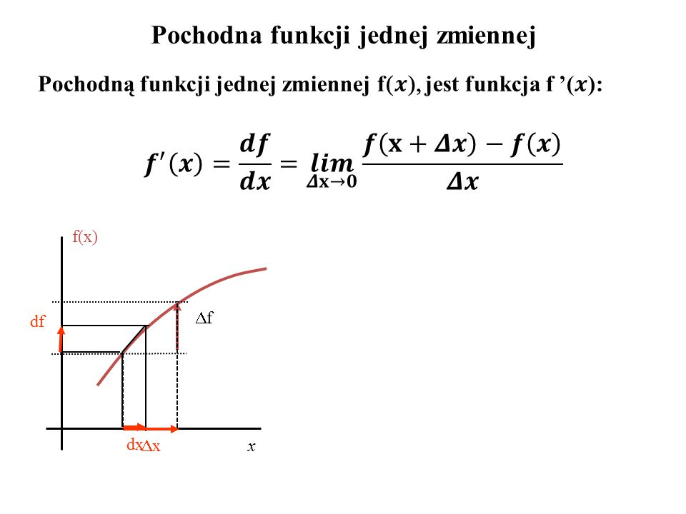 Różniczka funkcji Infinitezymalna zmiana df wartości funkcji f(x) spowodowana infinitezymalną zmianą dx jej argumentu nazywa się różniczką funkcji.