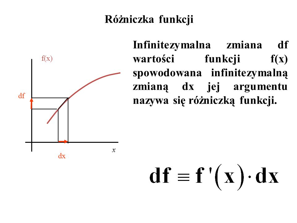 Różniczka funkcji Infinitezymalna zmiana df wartości funkcji f(x) spowodowana infinitezymalną zmianą dx jej argumentu nazywa się różniczką funkcji. x