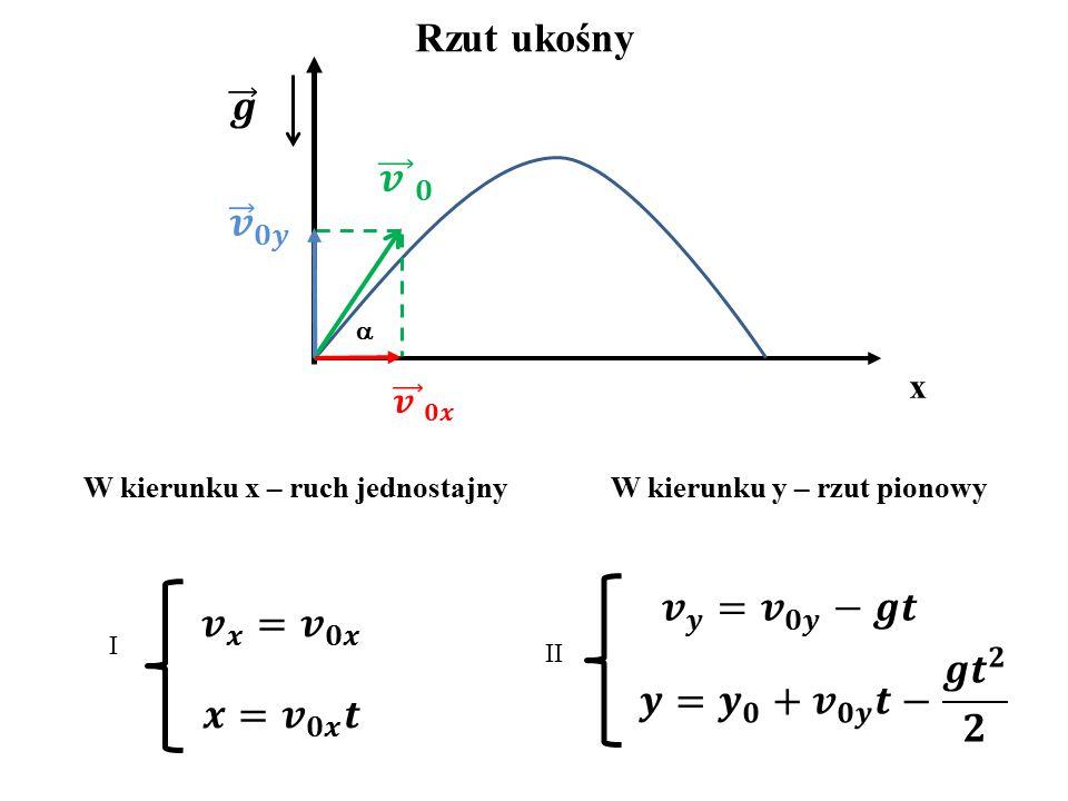 Rzut ukośny I II x  W kierunku x – ruch jednostajnyW kierunku y – rzut pionowy