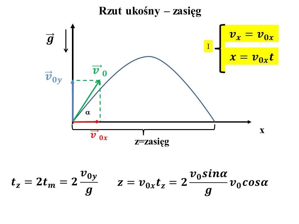 Rzut ukośny – zasięg z=zasięg x  I
