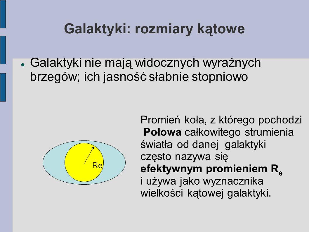 Galaktyki: rozmiary kątowe Galaktyki nie mają widocznych wyraźnych brzegów; ich jasność słabnie stopniowo Re Promień koła, z którego pochodzi Połowa całkowitego strumienia światła od danej galaktyki często nazywa się efektywnym promieniem R e i używa jako wyznacznika wielkości kątowej galaktyki.