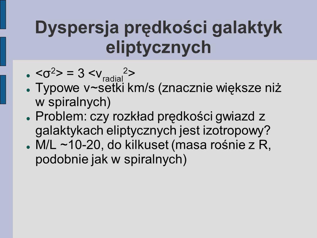 Dyspersja prędkości galaktyk eliptycznych = 3 Typowe v~setki km/s (znacznie większe niż w spiralnych) Problem: czy rozkład prędkości gwiazd z galaktykach eliptycznych jest izotropowy.