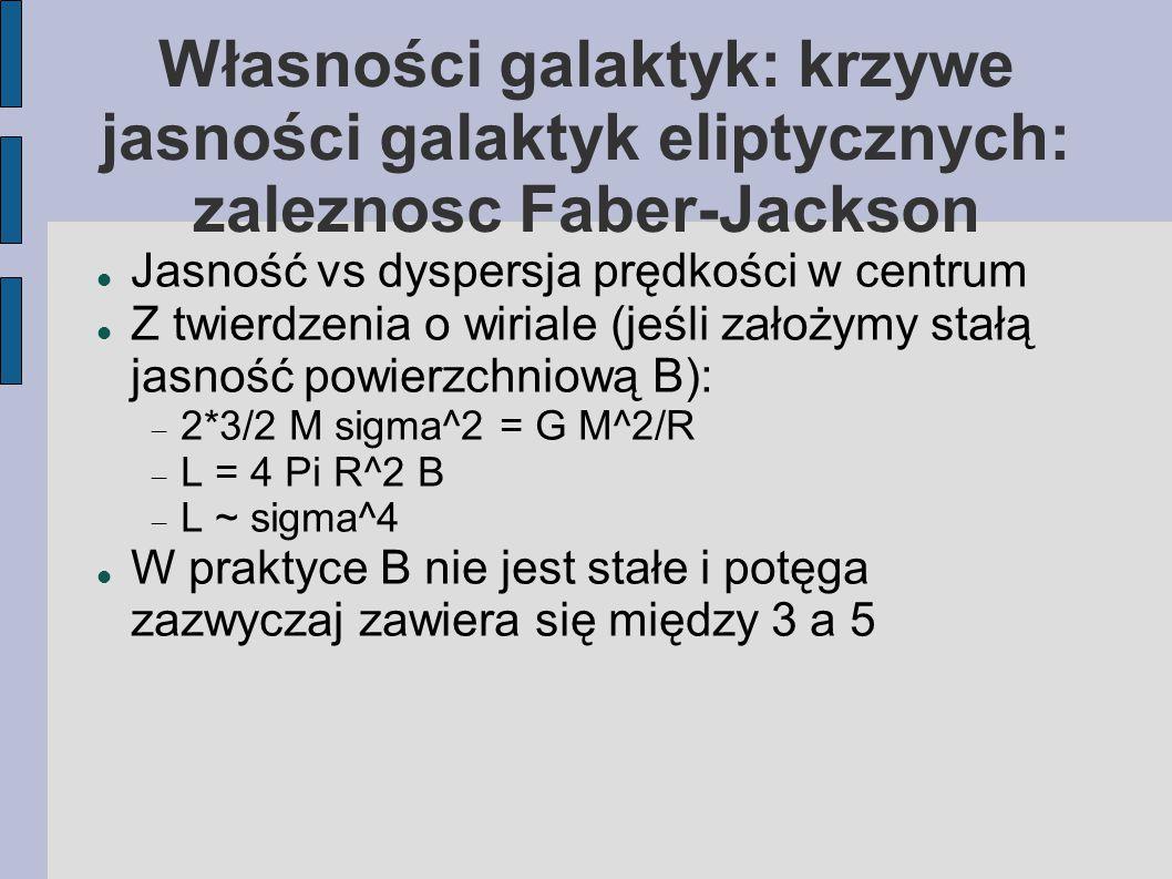 Własności galaktyk: krzywe jasności galaktyk eliptycznych: zaleznosc Faber-Jackson Jasność vs dyspersja prędkości w centrum Z twierdzenia o wiriale (jeśli założymy stałą jasność powierzchniową B):  2*3/2 M sigma^2 = G M^2/R  L = 4 Pi R^2 B  L ~ sigma^4 W praktyce B nie jest stałe i potęga zazwyczaj zawiera się między 3 a 5