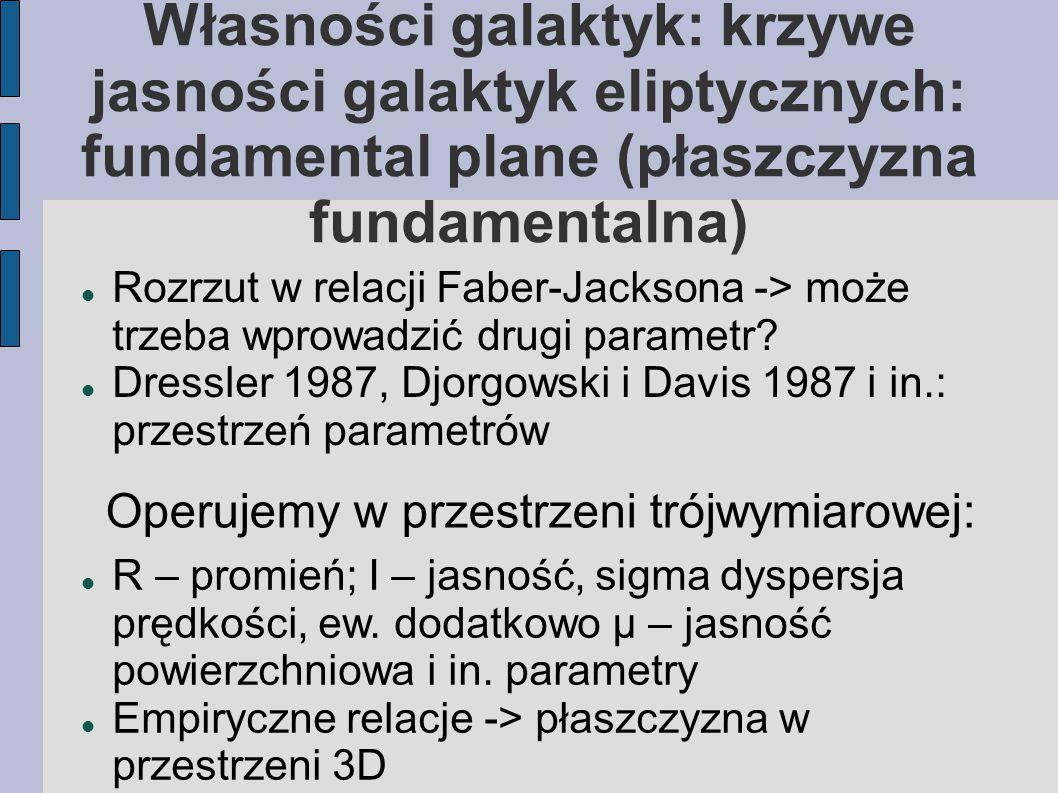 Własności galaktyk: krzywe jasności galaktyk eliptycznych: fundamental plane (płaszczyzna fundamentalna) Rozrzut w relacji Faber-Jacksona -> może trzeba wprowadzić drugi parametr.