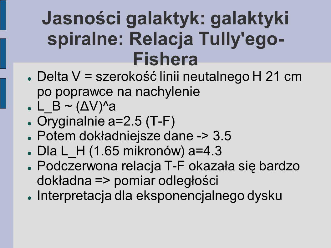Jasności galaktyk: galaktyki spiralne: Relacja Tully'ego- Fishera Delta V = szerokość linii neutalnego H 21 cm po poprawce na nachylenie L_B ~ (ΔV)^a