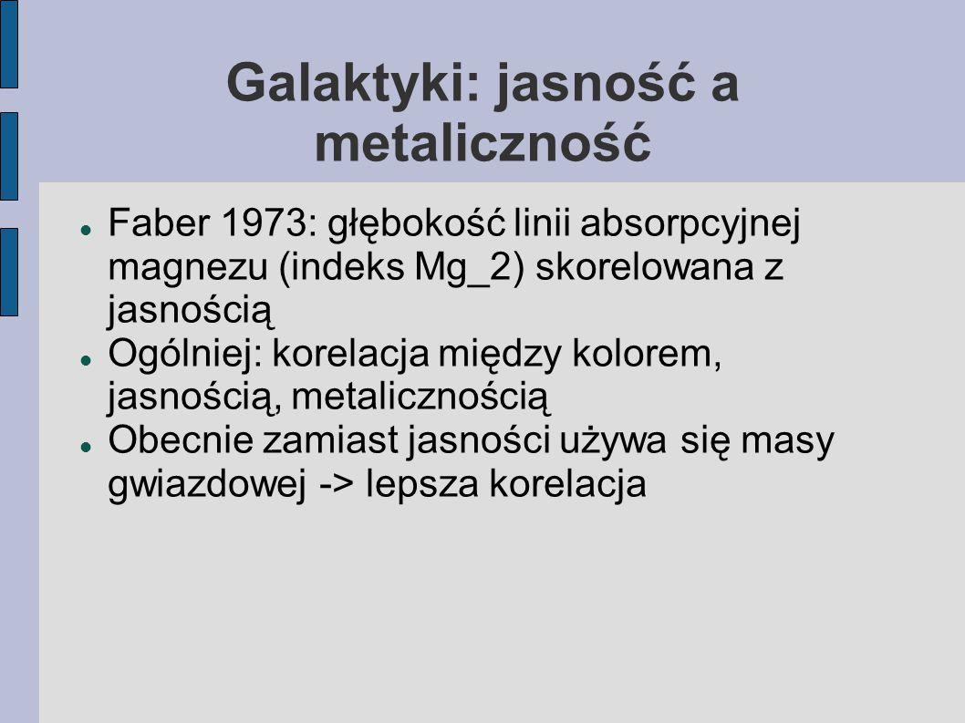 Galaktyki: jasność a metaliczność Faber 1973: głębokość linii absorpcyjnej magnezu (indeks Mg_2) skorelowana z jasnością Ogólniej: korelacja między ko