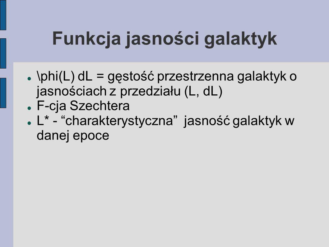 """Funkcja jasności galaktyk \phi(L) dL = gęstość przestrzenna galaktyk o jasnościach z przedziału (L, dL) F-cja Szechtera L* - """"charakterystyczna"""" jasn"""