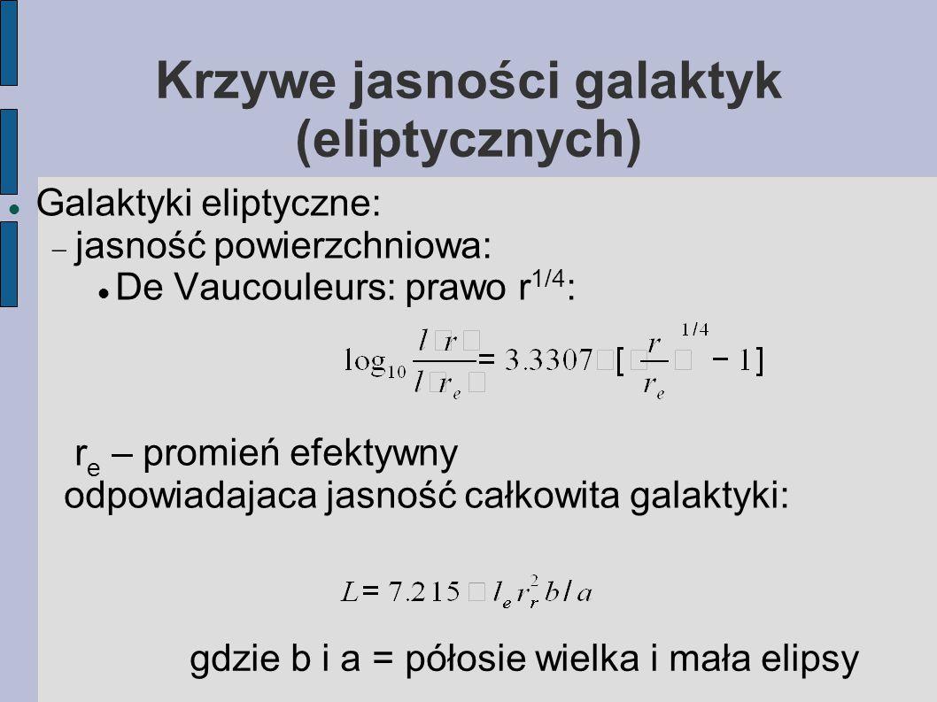 Krzywe jasności galaktyk (eliptycznych) Galaktyki eliptyczne:  jasność powierzchniowa: De Vaucouleurs: prawo r 1/4 : r e – promień efektywny odpowia
