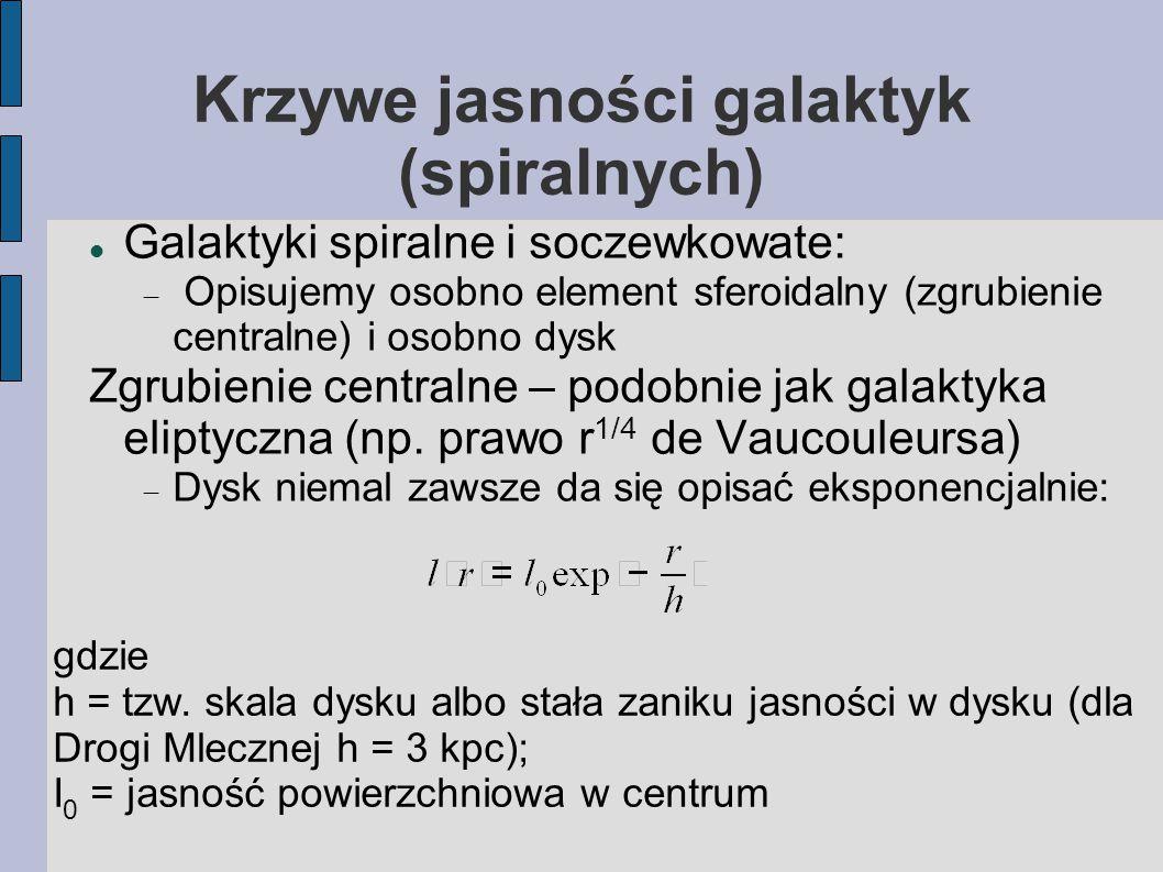Krzywe jasności galaktyk (spiralnych) Galaktyki spiralne i soczewkowate:  Opisujemy osobno element sferoidalny (zgrubienie centralne) i osobno dysk
