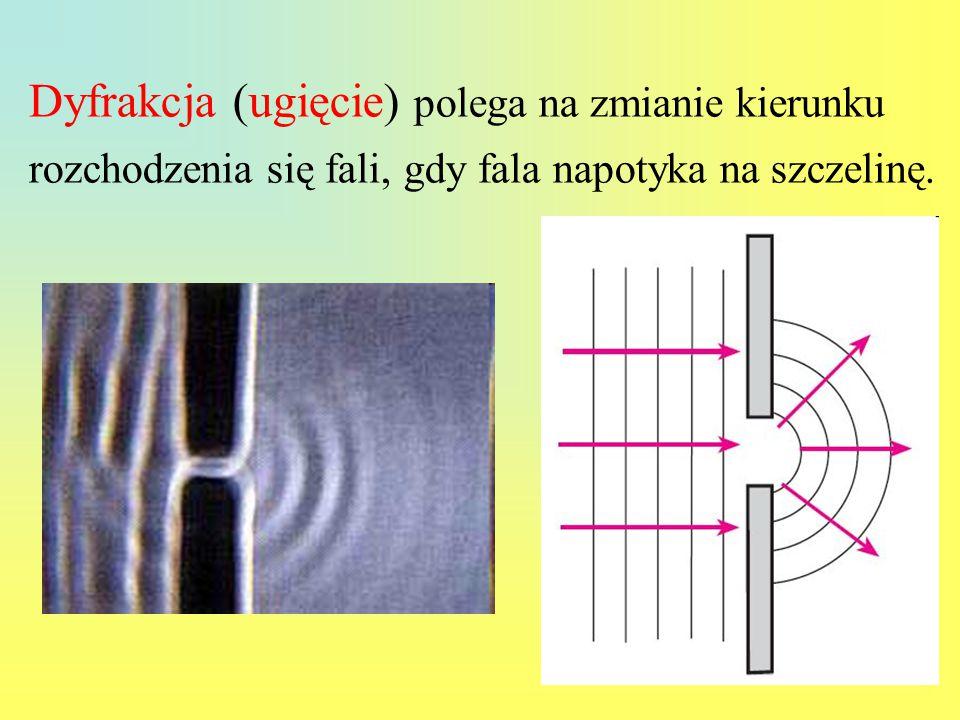 Dyfrakcja (ugięcie) polega na zmianie kierunku rozchodzenia się fali, gdy fala napotyka na szczelinę.