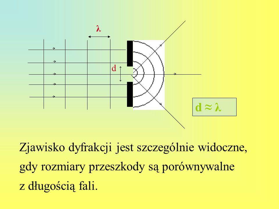 d ≈ λ Zjawisko dyfrakcji jest szczególnie widoczne, gdy rozmiary przeszkody są porównywalne z długością fali. d λ