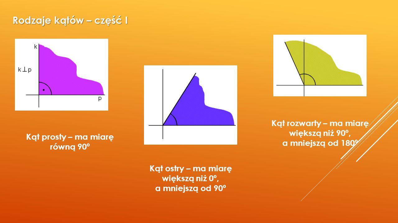 Rodzaje kątów – część I Kąt prosty – ma miarę równą 90º Kąt ostry – ma miarę większą niż 0º, a mniejszą od 90º Kąt rozwarty – ma miarę większą niż 90º