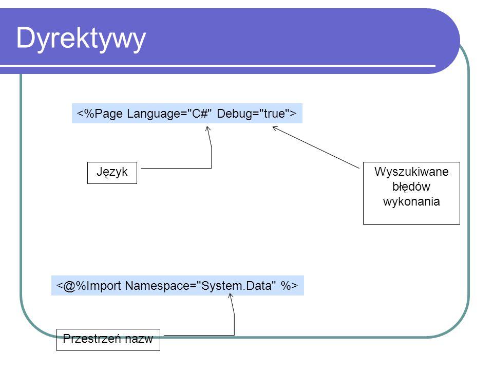 Dyrektywy Język Wyszukiwane błędów wykonania Przestrzeń nazw