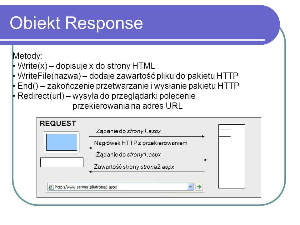 Obiekt Response Metody: Write(x) – dopisuje x do strony HTML WriteFile(nazwa) – dodaje zawartość pliku do pakietu HTTP End() – zakończenie przetwarzanie i wysłanie pakietu HTTP Redirect(url) – wysyła do przeglądarki polecenie przekierowania na adres URL Żądanie do strony1.aspx Nagłówek HTTP z przekierowaniem Żądanie do strony1.aspx REQUEST Zawartość strony strona2.aspx