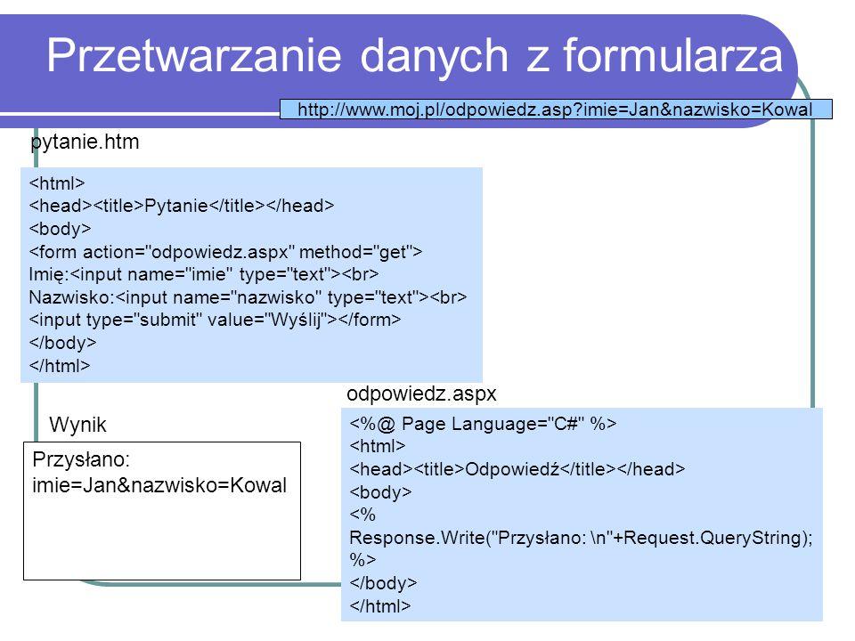 Przetwarzanie danych z formularza Pytanie Imię: Nazwisko: pytanie.htm Odpowiedź <% Response.Write( Przysłano: \n +Request.QueryString); %> odpowiedz.aspx http://www.moj.pl/odpowiedz.asp imie=Jan&nazwisko=Kowal Przysłano: imie=Jan&nazwisko=Kowal Wynik