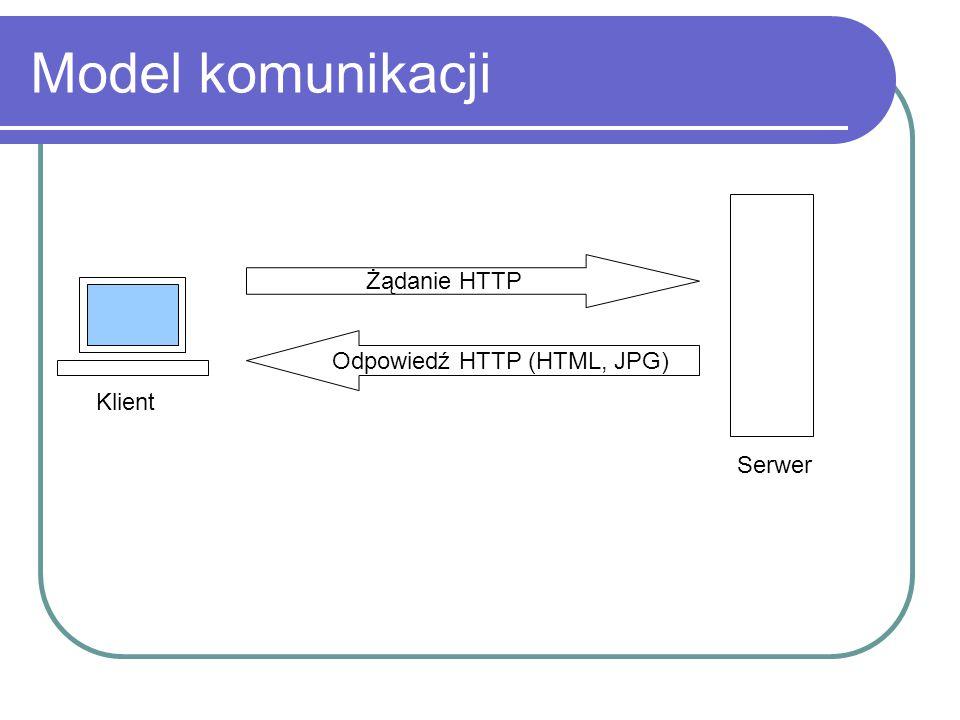 Model komunikacji Żądanie HTTP Odpowiedź HTTP (HTML, JPG) Klient Serwer