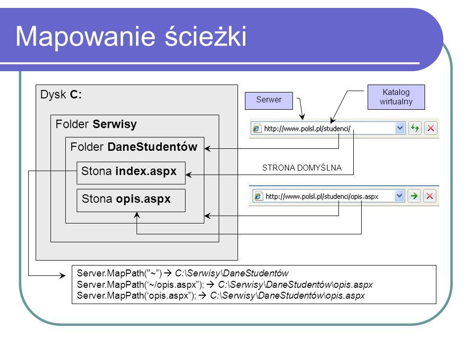 Mapowanie ścieżki Dysk C: Folder Serwisy Folder DaneStudentów Stona index.aspx Stona opis.aspx Serwer Katalog wirtualny STRONA DOMYŚLNA Server.MapPath( ~ )  C:\Serwisy\DaneStudentów Server.MapPath('~/opis.aspx );  C:\Serwisy\DaneStudentów\opis.aspx Server.MapPath('opis.aspx );  C:\Serwisy\DaneStudentów\opis.aspx