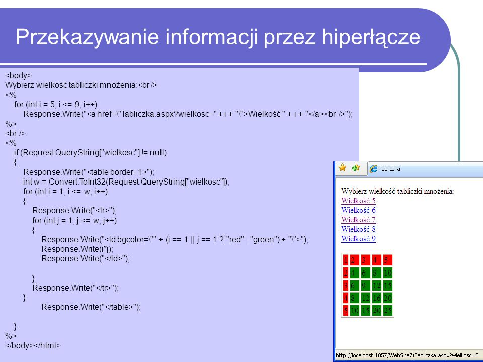 Przekazywanie informacji przez hiperłącze Wybierz wielkość tabliczki mnożenia: <% for (int i = 5; i <= 9; i++) Response.Write( Wielkość + i + ); %> <% if (Request.QueryString[ wielkosc ] != null) { Response.Write( ); int w = Convert.ToInt32(Request.QueryString[ wielkosc ]); for (int i = 1; i <= w; i++) { Response.Write( ); for (int j = 1; j <= w; j++) { Response.Write( ); Response.Write(i*j); Response.Write( ); } Response.Write( ); } Response.Write( ); } %>