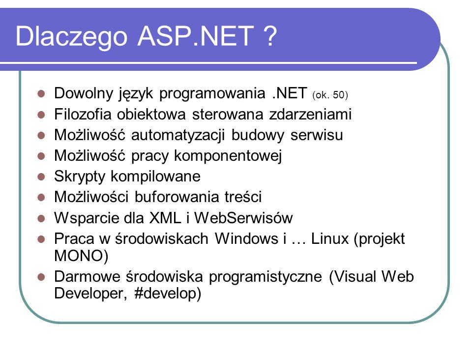 Dlaczego ASP.NET ? Dowolny język programowania.NET (ok. 50) Filozofia obiektowa sterowana zdarzeniami Możliwość automatyzacji budowy serwisu Możliwość