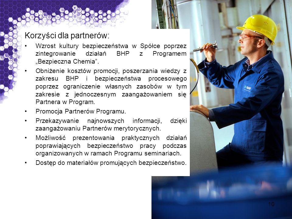"""Korzyści dla partnerów: Wzrost kultury bezpieczeństwa w Spółce poprzez zintegrowanie działań BHP z Programem """"Bezpieczna Chemia"""". Obniżenie kosztów pr"""
