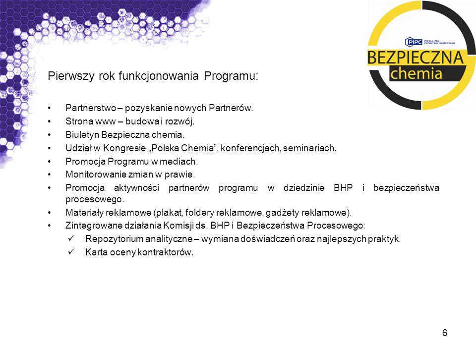 Pierwszy rok funkcjonowania Programu: Partnerstwo – pozyskanie nowych Partnerów. Strona www – budowa i rozwój. Biuletyn Bezpieczna chemia. Udział w Ko