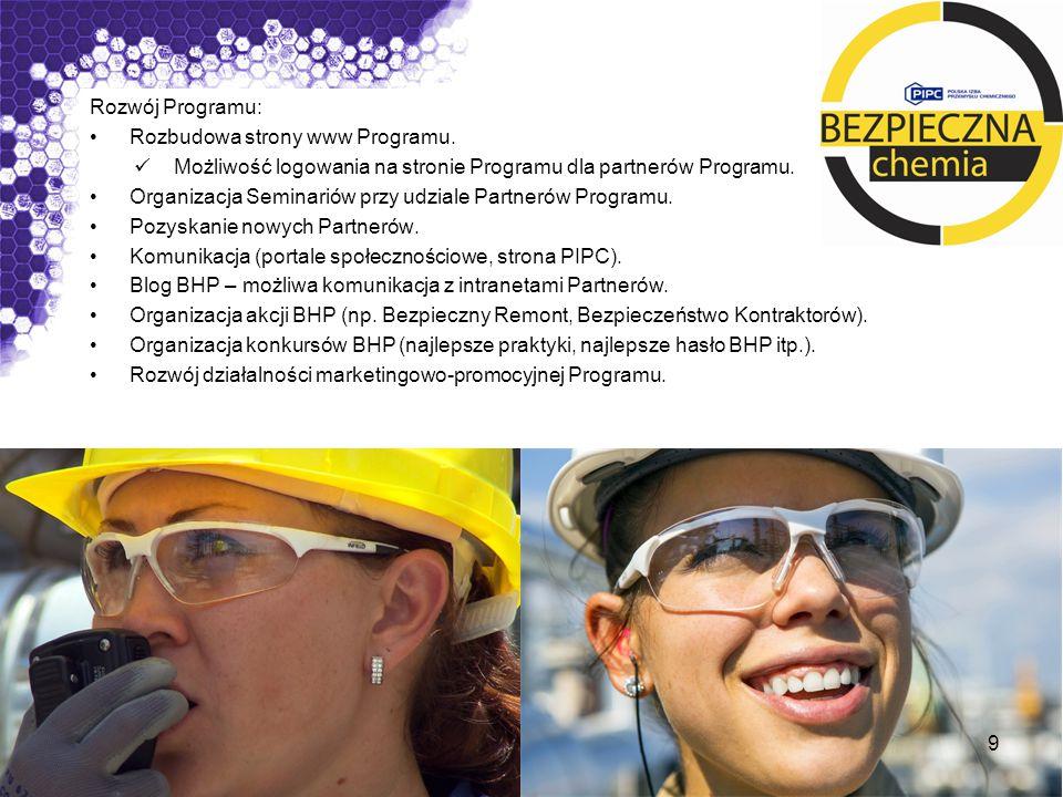 Rozwój Programu: Rozbudowa strony www Programu. Możliwość logowania na stronie Programu dla partnerów Programu. Organizacja Seminariów przy udziale Pa