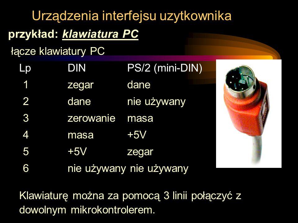 Urządzenia interfejsu uzytkownika przykład: klawiatura PC łącze klawiatury PC LpDINPS/2 (mini-DIN) 1zegardane 2danenie używany 3zerowanie masa 4masa+5