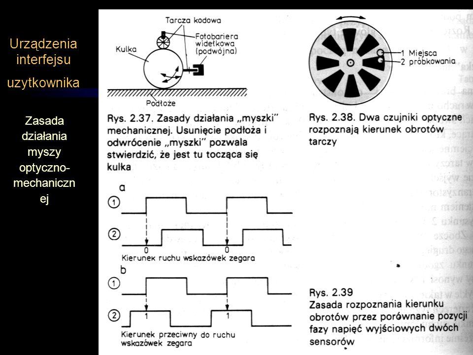Urządzenia interfejsu uzytkownika Zasada działania myszy optyczno- mechaniczn ej