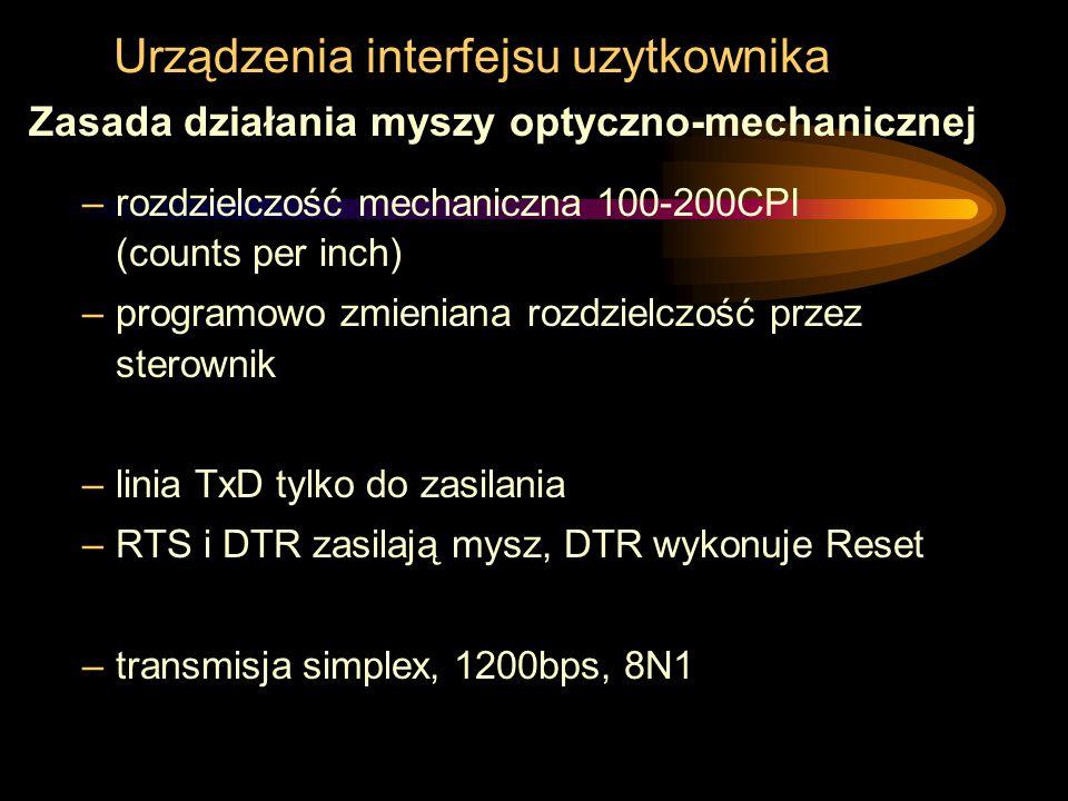 Urządzenia interfejsu uzytkownika Zasada działania myszy optyczno-mechanicznej –rozdzielczość mechaniczna 100-200CPI (counts per inch) –programowo zmi