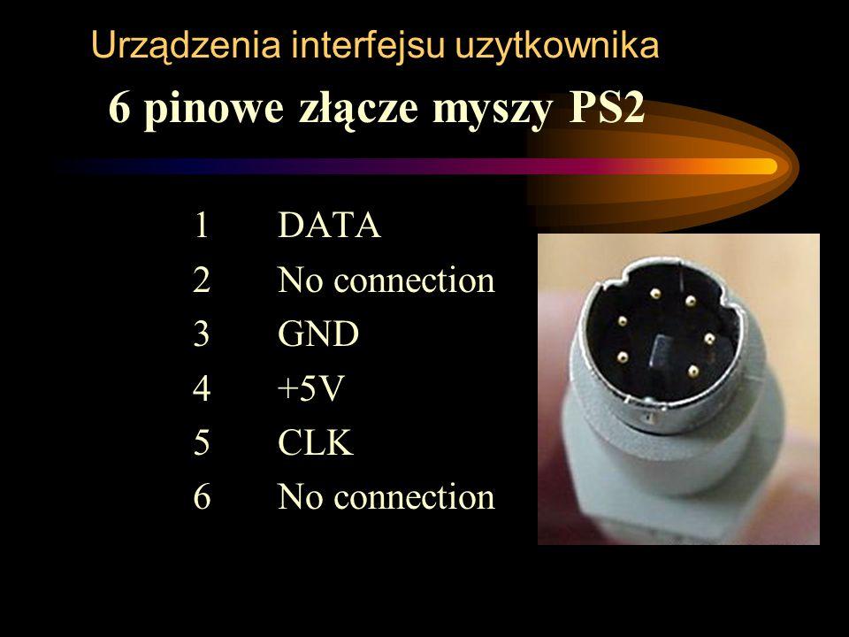 Urządzenia interfejsu uzytkownika 6 pinowe złącze myszy PS2 1 DATA 2 No connection 3 GND 4 +5V 5 CLK 6 No connection