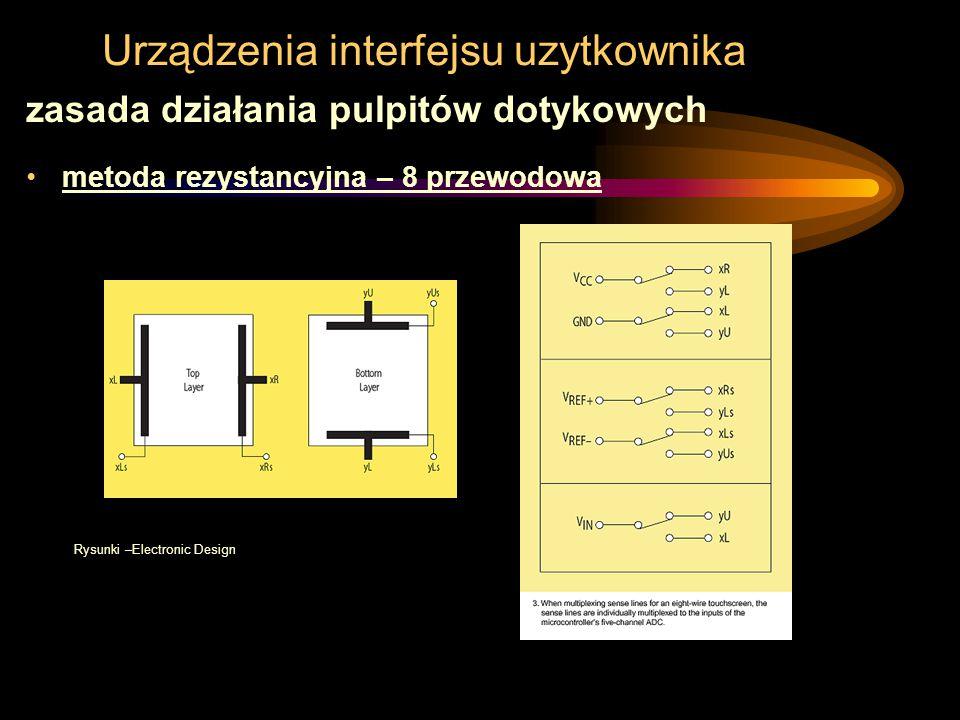 Urządzenia interfejsu uzytkownika zasada działania pulpitów dotykowych metoda rezystancyjna – 8 przewodowa Rysunki –Electronic Design