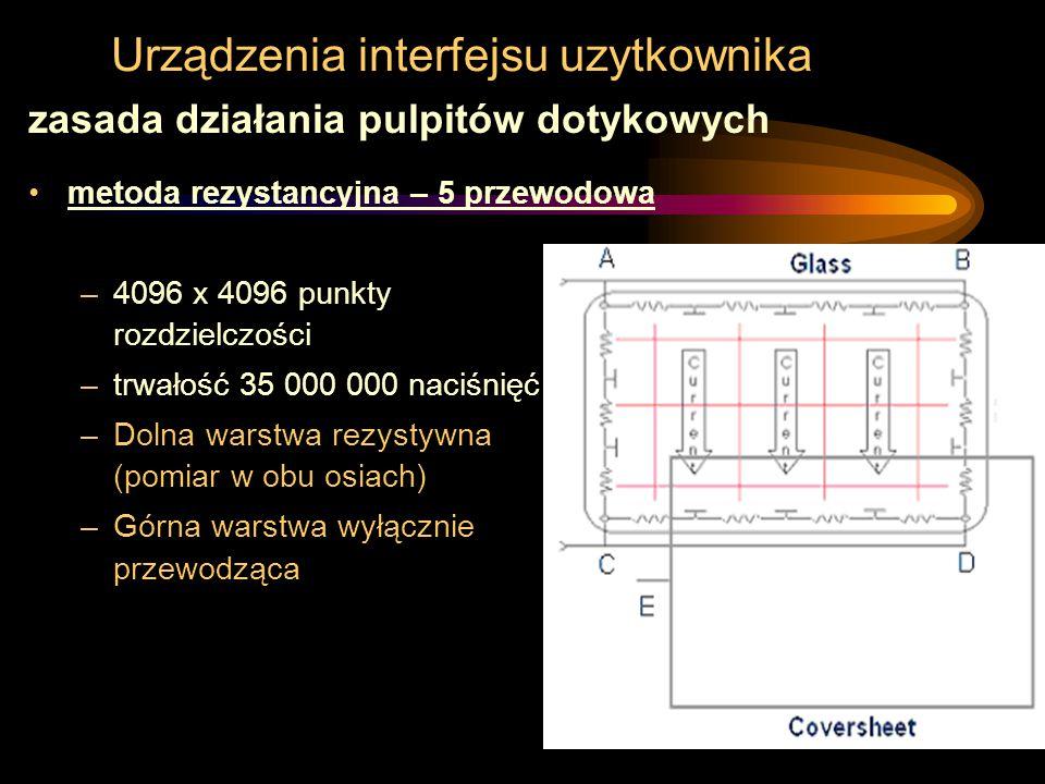 Urządzenia interfejsu uzytkownika zasada działania pulpitów dotykowych metoda rezystancyjna – 5 przewodowa –4096 x 4096 punkty rozdzielczości –trwałoś