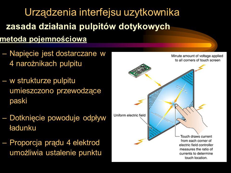 Urządzenia interfejsu uzytkownika metoda pojemnościowa –Napięcie jest dostarczane w 4 narożnikach pulpitu –w strukturze pulpitu umieszczono przewodząc