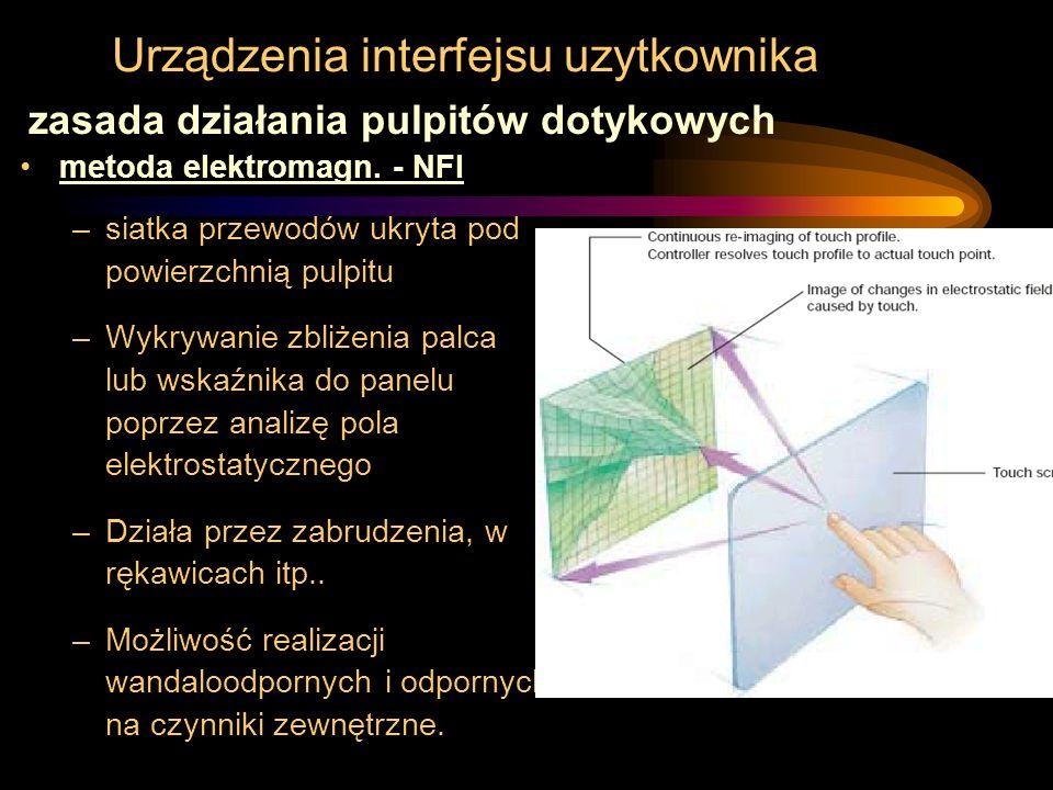 Urządzenia interfejsu uzytkownika zasada działania pulpitów dotykowych metoda elektromagn. - NFI –siatka przewodów ukryta pod powierzchnią pulpitu –Wy