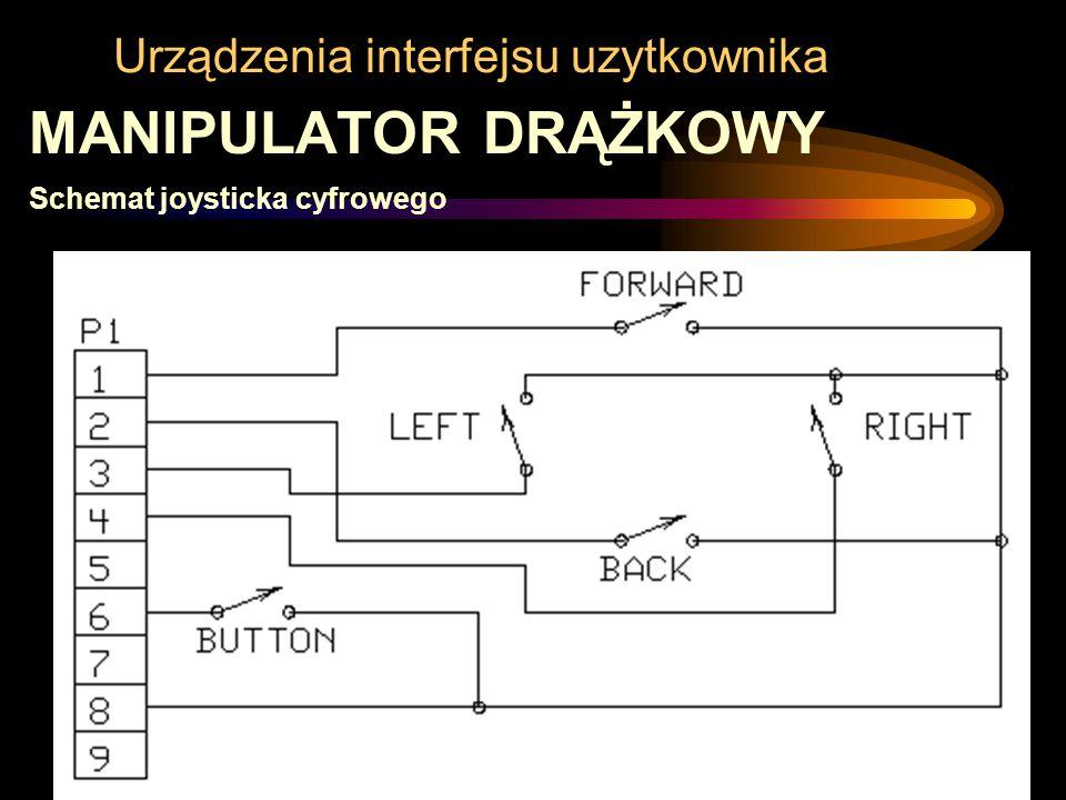 Urządzenia interfejsu uzytkownika MANIPULATOR DRĄŻKOWY Schemat joysticka cyfrowego