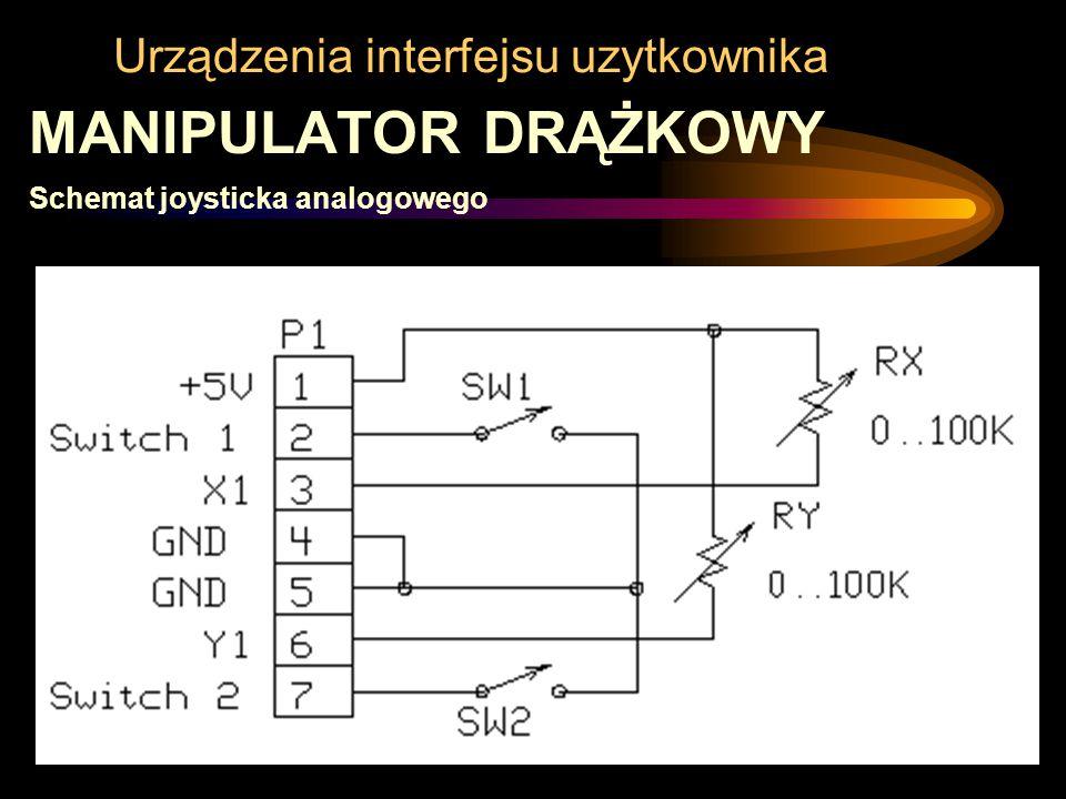 Urządzenia interfejsu uzytkownika MANIPULATOR DRĄŻKOWY Schemat joysticka analogowego