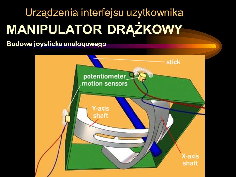 Urządzenia interfejsu uzytkownika MANIPULATOR DRĄŻKOWY Budowa joysticka analogowego