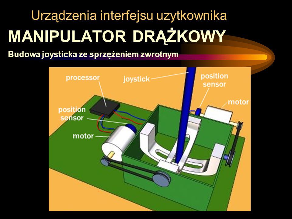 Urządzenia interfejsu uzytkownika MANIPULATOR DRĄŻKOWY Budowa joysticka ze sprzężeniem zwrotnym