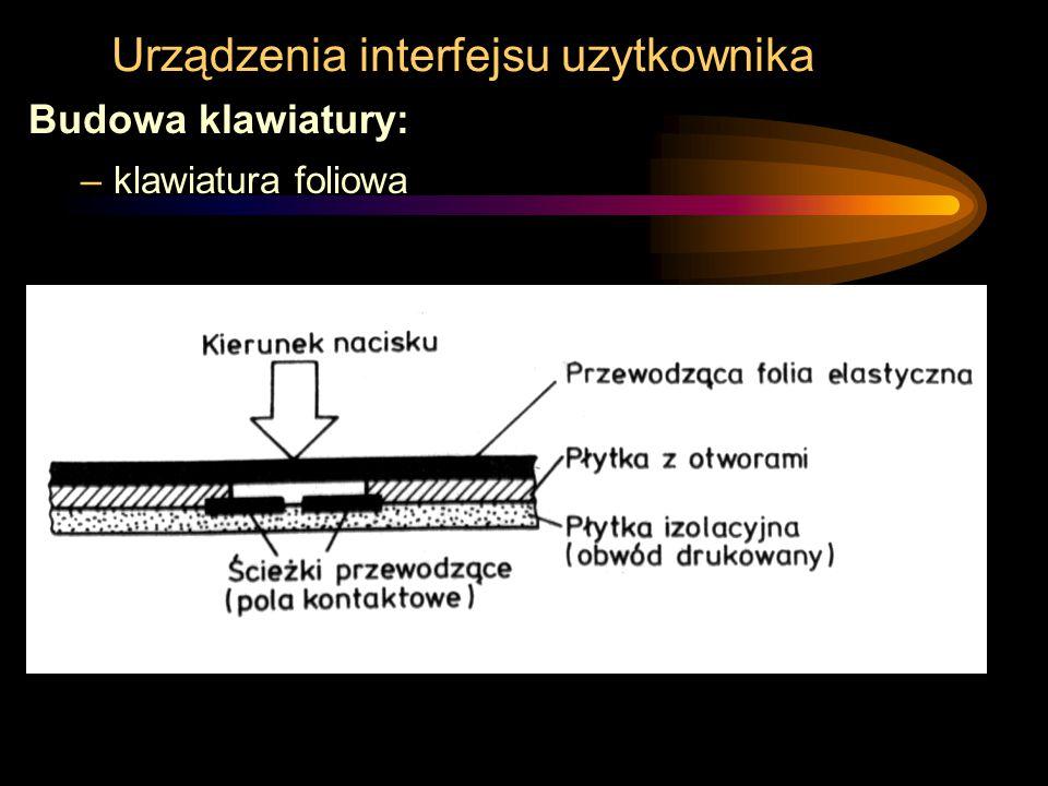 Urządzenia interfejsu uzytkownika Budowa klawiatury: –klawiatura foliowa