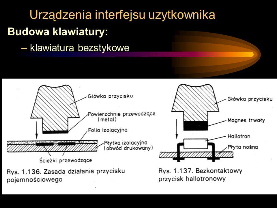 Urządzenia interfejsu uzytkownika Budowa klawiatury: –klawiatura bezstykowe