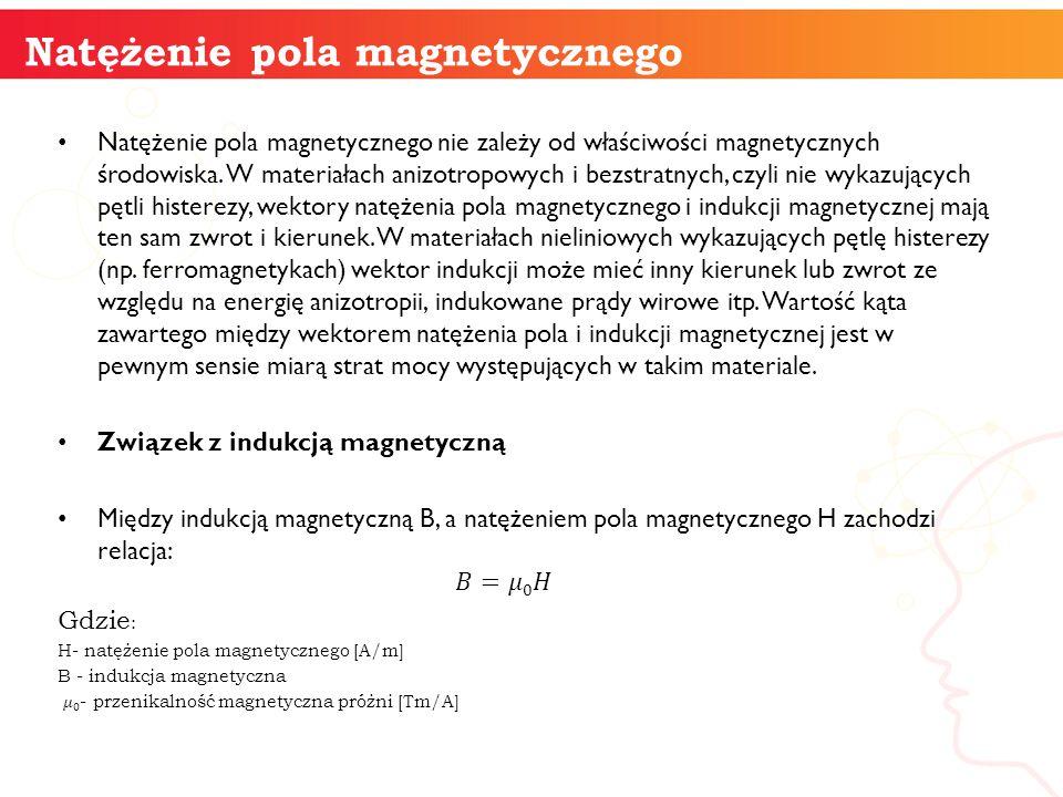 informatyka + 12 Natężenie pola magnetycznego