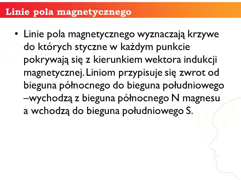 informatyka + 6 Linie pola magnetycznego Linie pola magnetycznego wyznaczają krzywe do których styczne w każdym punkcie pokrywają się z kierunkiem wek
