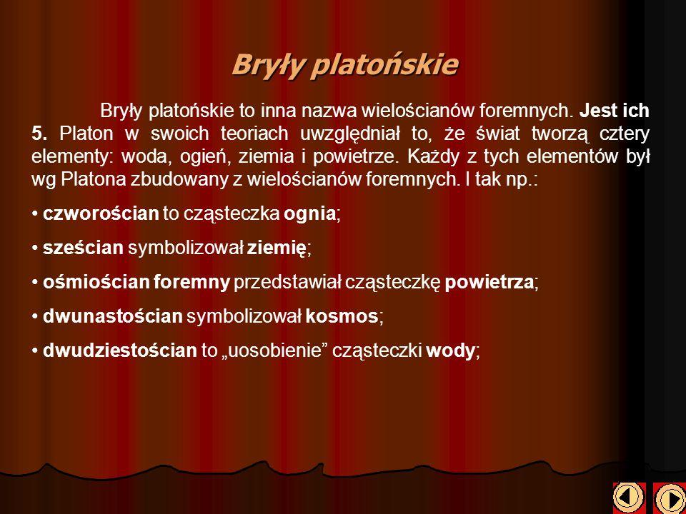 Bryły platońskie Bryły platońskie to inna nazwa wielościanów foremnych. Jest ich 5. Platon w swoich teoriach uwzględniał to, że świat tworzą cztery el