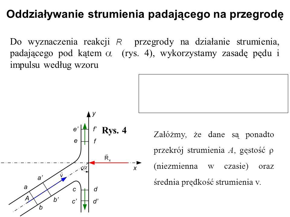 Oddziaływanie strumienia padającego na przegrodę Do wyznaczenia reakcji przegrody na działanie strumienia, padającego pod kątem (rys. 4), wykorzystamy