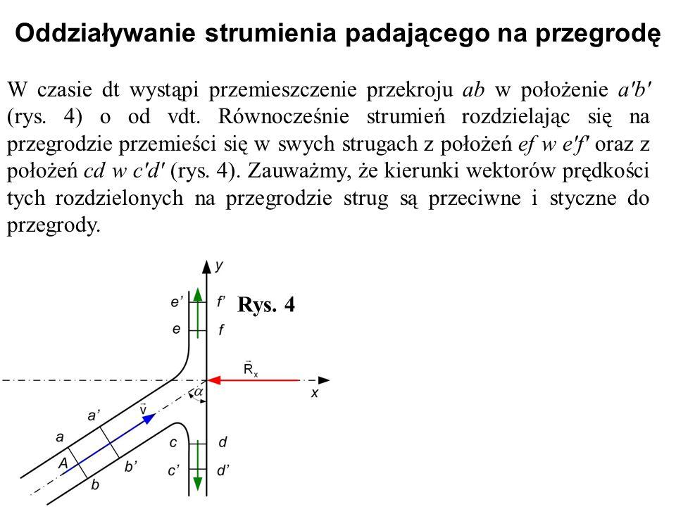 W czasie dt wystąpi przemieszczenie przekroju ab w położenie a'b' (rys. 4) o od vdt. Równocześnie strumień rozdzielając się na przegrodzie przemieści