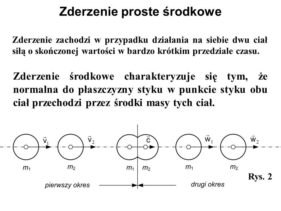 Rys. 2 Zderzenie proste środkowe Zderzenie zachodzi w przypadku działania na siebie dwu ciał siłą o skończonej wartości w bardzo krótkim przedziale cz