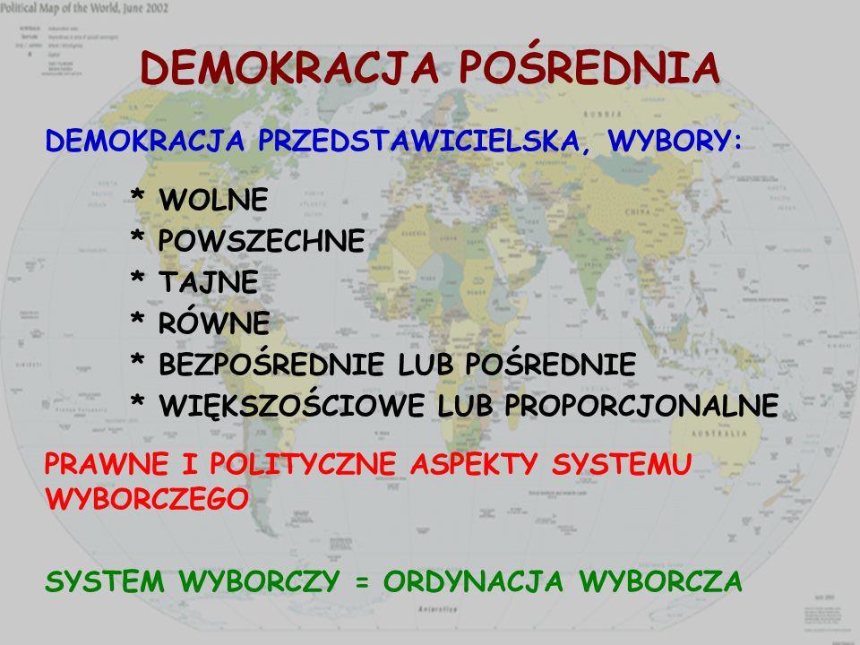 DEMOKRACJA POŚREDNIA DEMOKRACJA PRZEDSTAWICIELSKA, WYBORY: * WOLNE * POWSZECHNE * TAJNE * RÓWNE * BEZPOŚREDNIE LUB POŚREDNIE * WIĘKSZOŚCIOWE LUB PROPORCJONALNE PRAWNE I POLITYCZNE ASPEKTY SYSTEMU WYBORCZEGO SYSTEM WYBORCZY = ORDYNACJA WYBORCZA