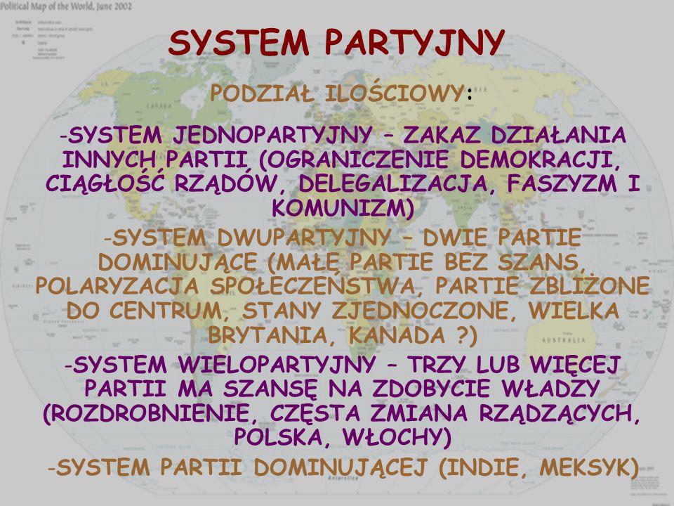 SYSTEM PARTYJNY PODZIAŁ ILOŚCIOWY: -SYSTEM JEDNOPARTYJNY – ZAKAZ DZIAŁANIA INNYCH PARTII (OGRANICZENIE DEMOKRACJI, CIĄGŁOŚĆ RZĄDÓW, DELEGALIZACJA, FASZYZM I KOMUNIZM) -SYSTEM DWUPARTYJNY – DWIE PARTIE DOMINUJĄCE (MAŁE PARTIE BEZ SZANS, POLARYZACJA SPOŁECZEŃSTWA, PARTIE ZBLIŻONE DO CENTRUM, STANY ZJEDNOCZONE, WIELKA BRYTANIA, KANADA ?) -SYSTEM WIELOPARTYJNY – TRZY LUB WIĘCEJ PARTII MA SZANSĘ NA ZDOBYCIE WŁADZY (ROZDROBNIENIE, CZĘSTA ZMIANA RZĄDZĄCYCH, POLSKA, WŁOCHY) -SYSTEM PARTII DOMINUJĄCEJ (INDIE, MEKSYK)